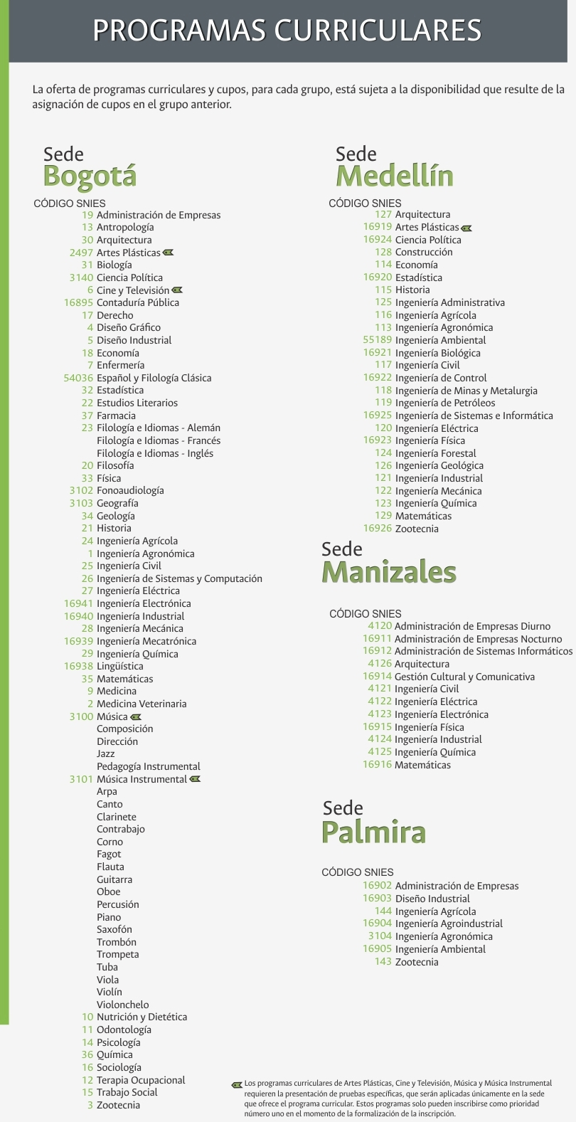 programas-curriculares-pregrado-2017-1-universidad-nacional-colombia